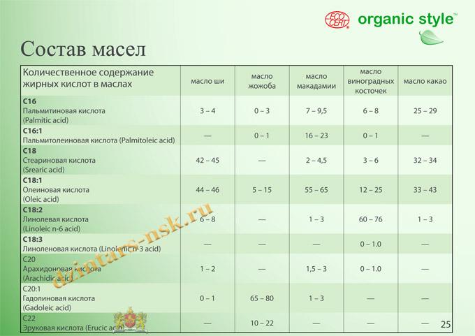 Organic Style_Clean-Skin_RU-25 (копия)