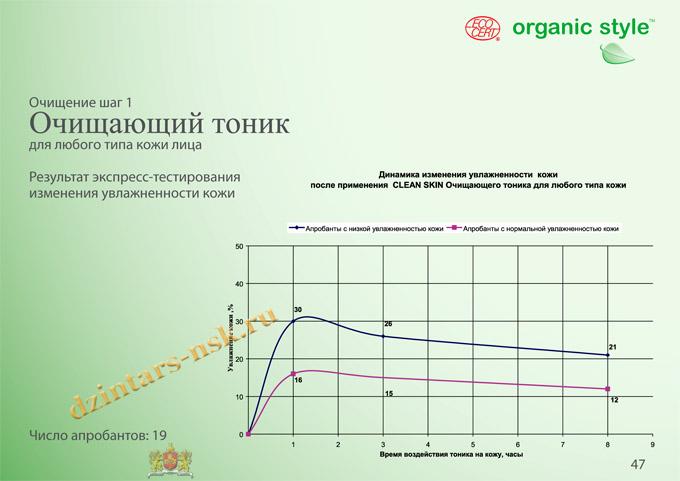 Organic Style_Clean-Skin_RU-47