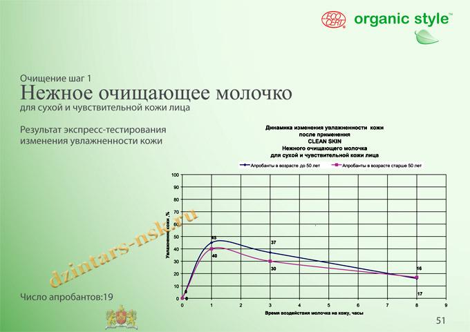 Organic Style_Clean-Skin_RU-51