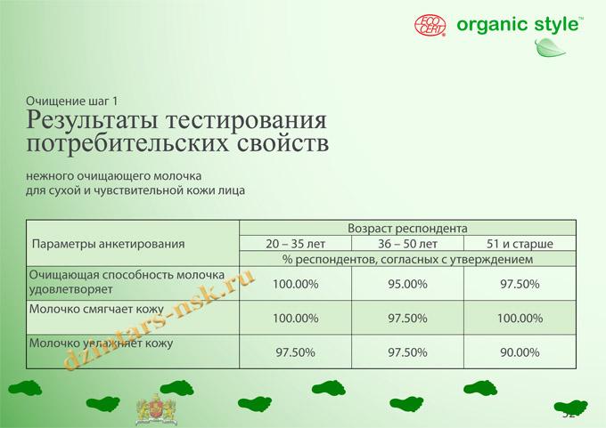 Organic Style_Clean-Skin_RU-52