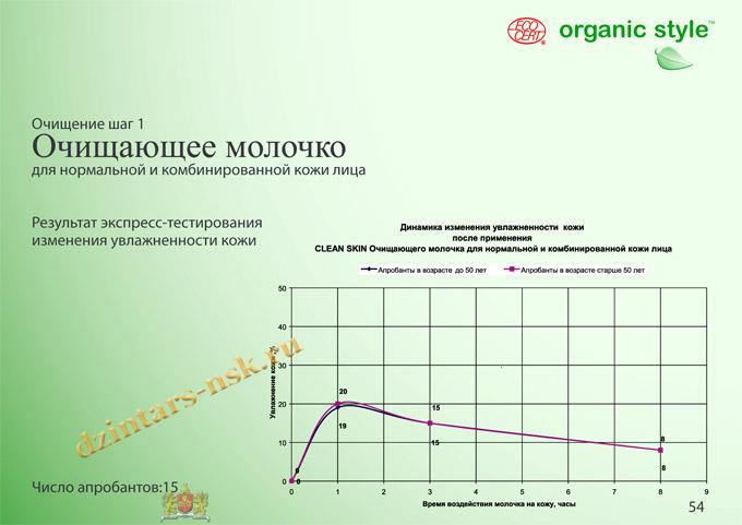 Organic Style_Clean-Skin_RU-54