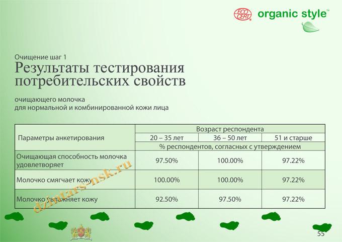 Organic Style_Clean-Skin_RU-55