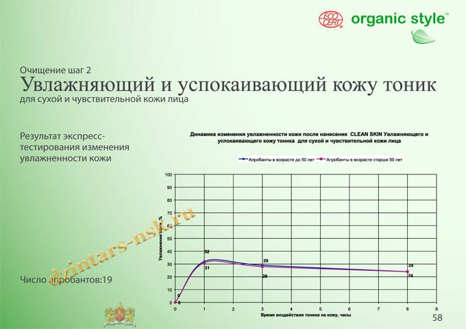 Organic Style_Clean-Skin_RU-58