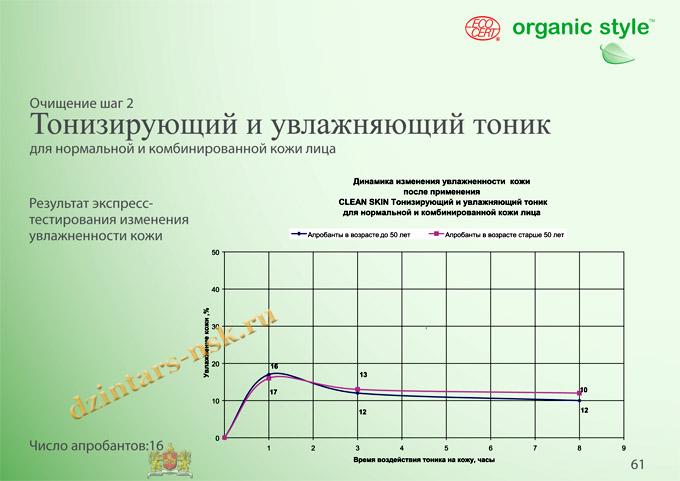 Organic Style_Clean-Skin_RU-61