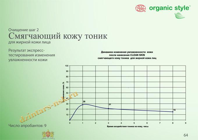 Organic Style_Clean-Skin_RU-64