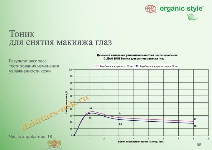 Organic Style_Clean-Skin_RU-68