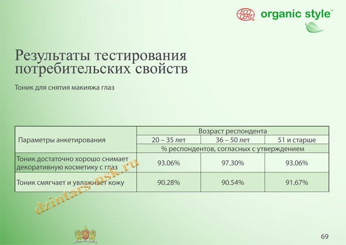 Organic Style_Clean-Skin_RU-69