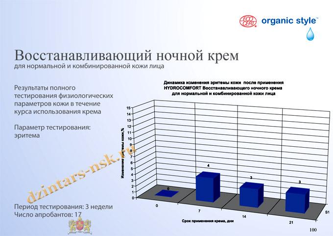 Organic Style_Hyrdocomfort_RU-100 (копия)