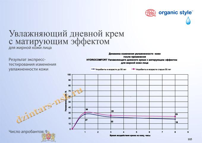 Organic Style_Hyrdocomfort_RU-105 (копия)