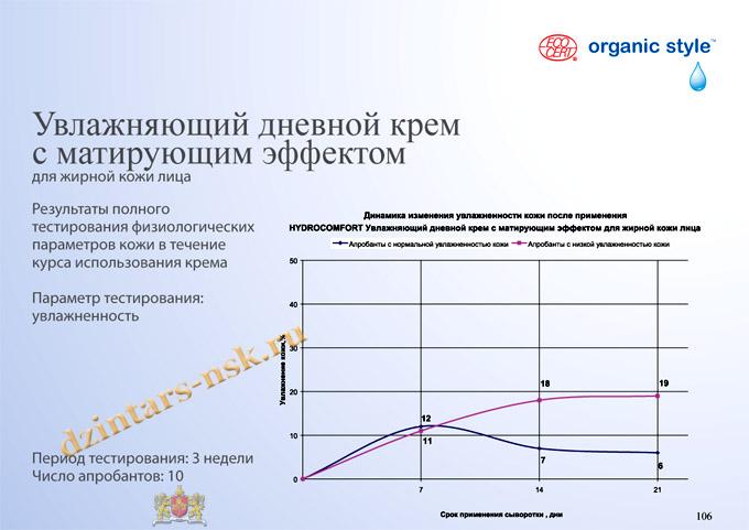 Organic Style_Hyrdocomfort_RU-106 (копия)