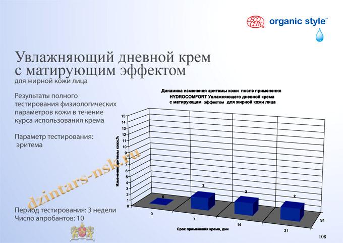 Organic Style_Hyrdocomfort_RU-108 (копия)