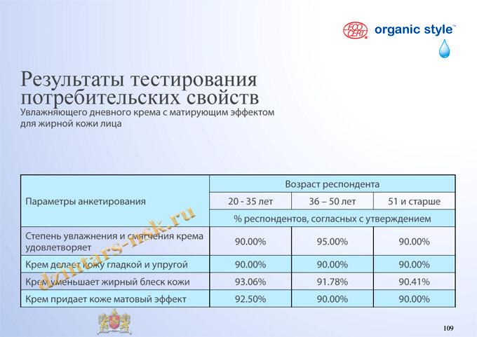 Organic Style_Hyrdocomfort_RU-109 (копия)