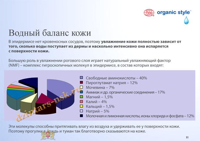Organic Style_Hyrdocomfort_RU-11 (копия) - копия