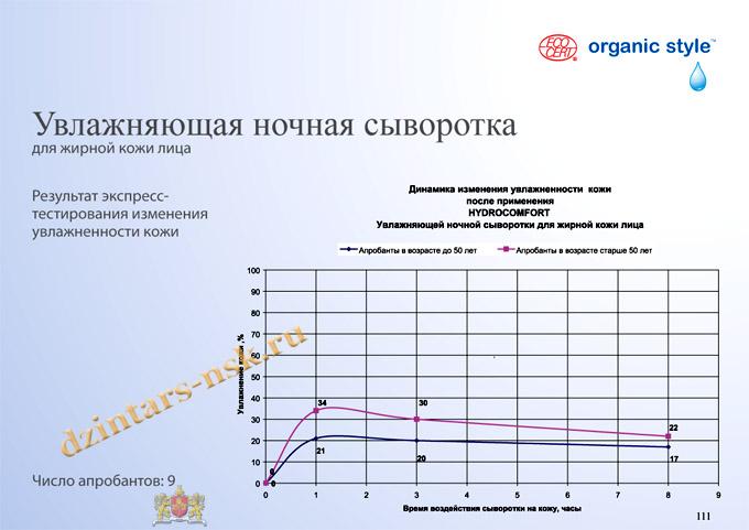 Organic Style_Hyrdocomfort_RU-111 (копия)