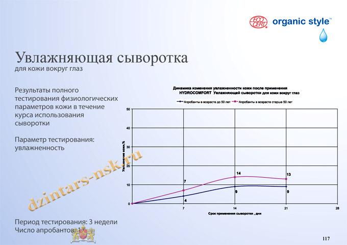 Organic Style_Hyrdocomfort_RU-117 (копия)