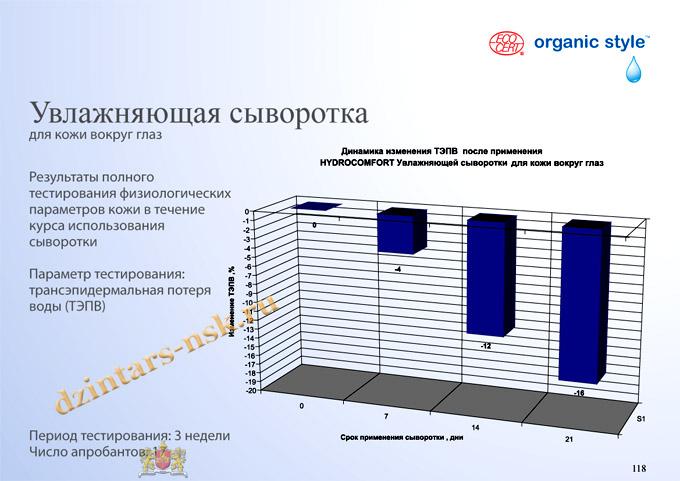 Organic Style_Hyrdocomfort_RU-118 (копия)