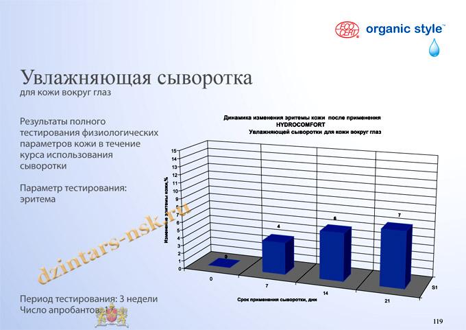 Organic Style_Hyrdocomfort_RU-119 (копия)