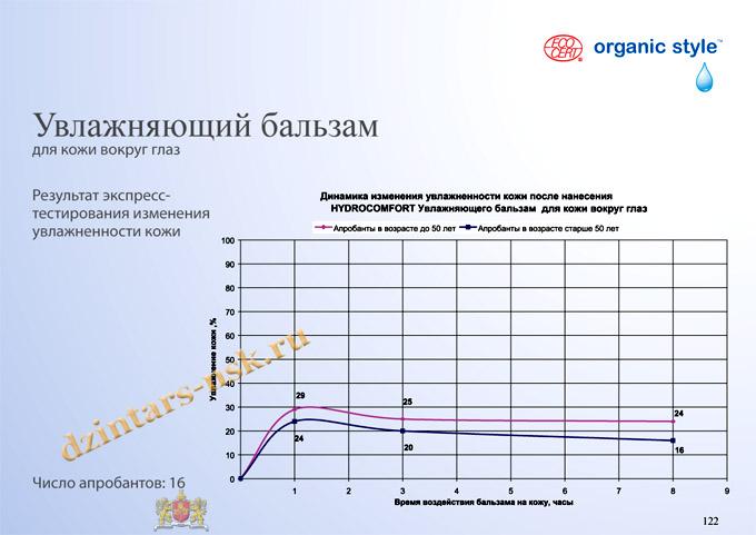 Organic Style_Hyrdocomfort_RU-122 (копия)