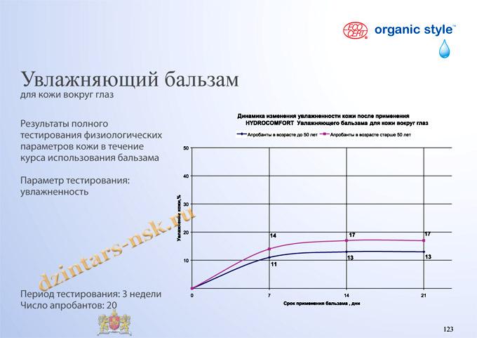 Organic Style_Hyrdocomfort_RU-123 (копия)