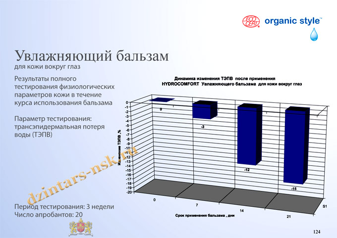 Organic Style_Hyrdocomfort_RU-124 (копия)
