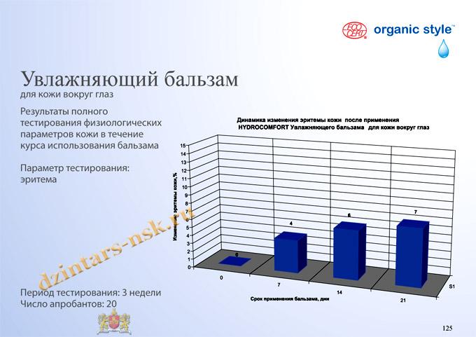 Organic Style_Hyrdocomfort_RU-125 (копия)