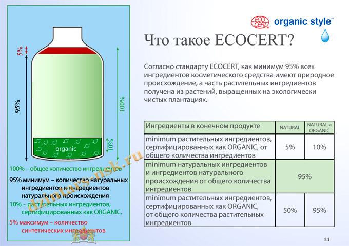 Organic Style_Hyrdocomfort_RU-24 (копия) - копия
