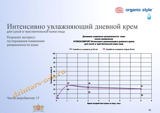 Organic Style_Hyrdocomfort_RU-62 (копия) - копия
