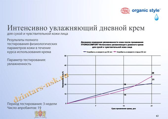 Organic Style_Hyrdocomfort_RU-63 (копия) - копия