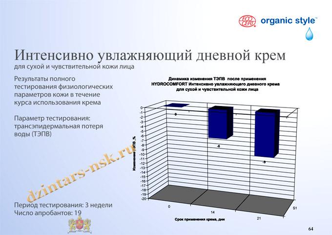 Organic Style_Hyrdocomfort_RU-64 (копия) - копия