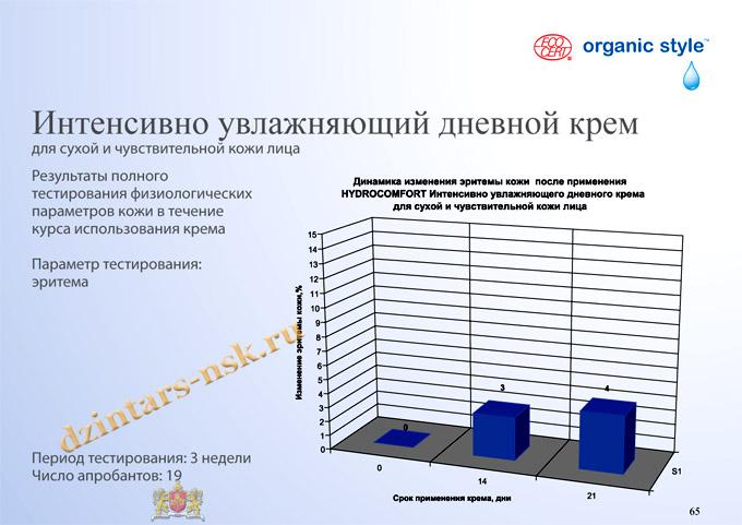Organic Style_Hyrdocomfort_RU-65 (копия) - копия
