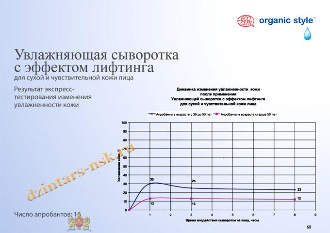 Organic Style_Hyrdocomfort_RU-68 (копия) - копия