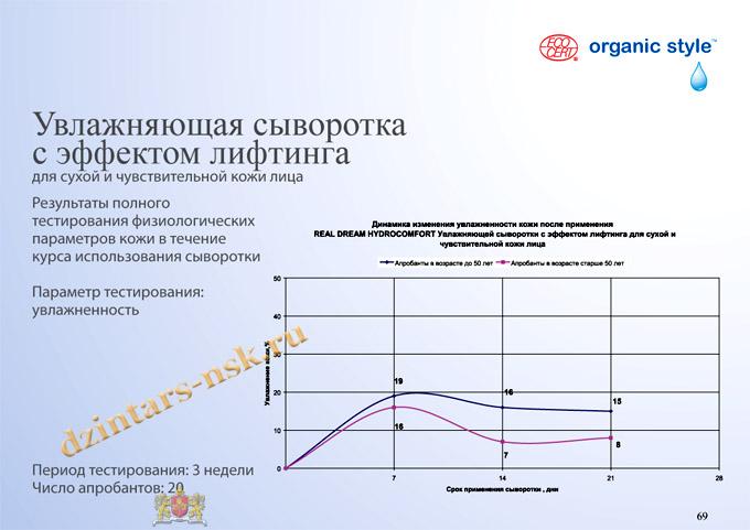 Organic Style_Hyrdocomfort_RU-69 (копия) - копия