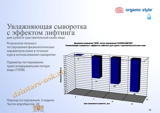 Organic Style_Hyrdocomfort_RU-70 (копия) - копия