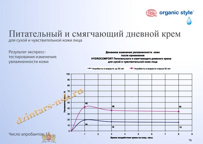 Organic Style_Hyrdocomfort_RU-74 (копия) - копия