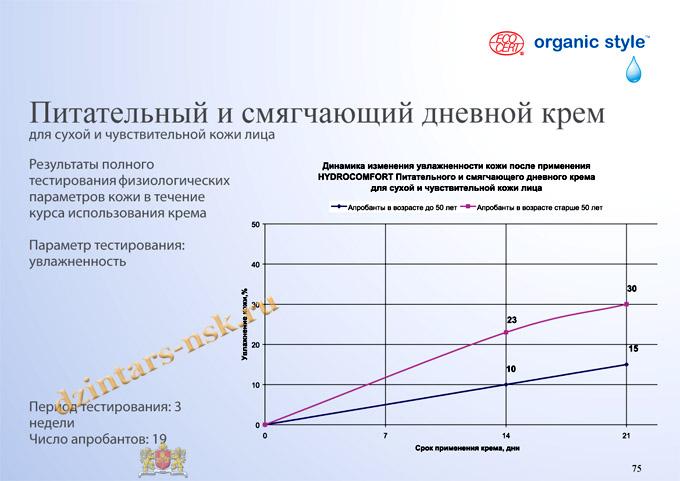 Organic Style_Hyrdocomfort_RU-75 (копия) - копия