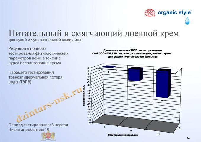 Organic Style_Hyrdocomfort_RU-76 (копия) - копия