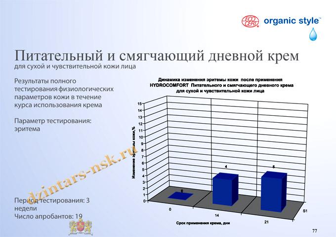 Organic Style_Hyrdocomfort_RU-77 (копия) - копия