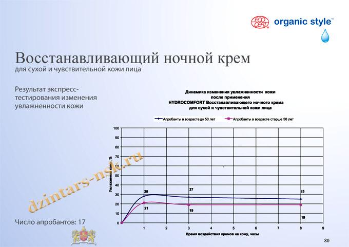 Organic Style_Hyrdocomfort_RU-80 (копия) - копия