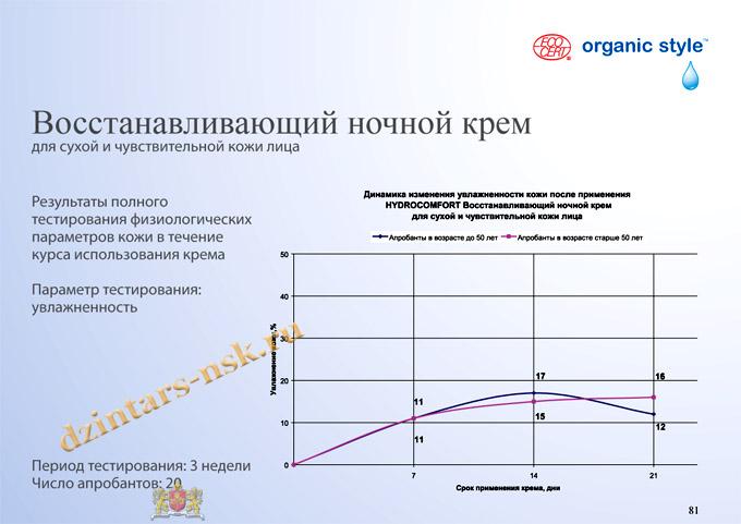 Organic Style_Hyrdocomfort_RU-81 (копия) - копия