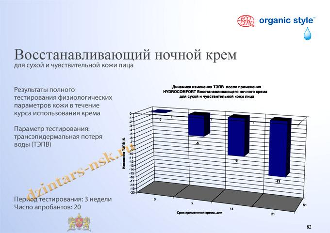 Organic Style_Hyrdocomfort_RU-82 (копия) - копия
