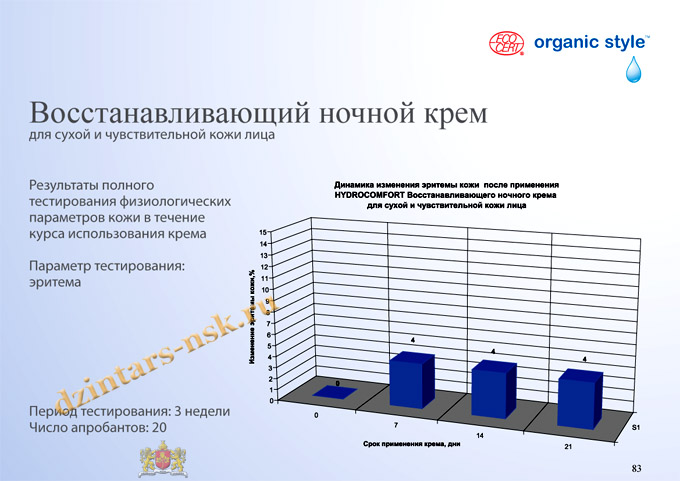 Organic Style_Hyrdocomfort_RU-83 (копия) - копия