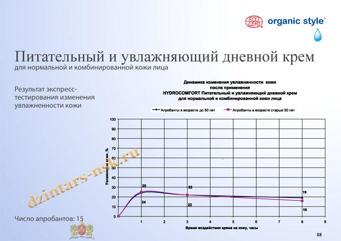 Organic Style_Hyrdocomfort_RU-88 (копия) - копия