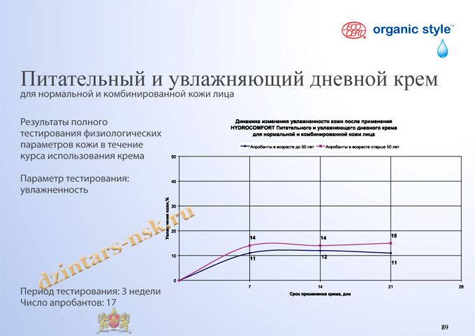 Organic Style_Hyrdocomfort_RU-89 (копия) - копия