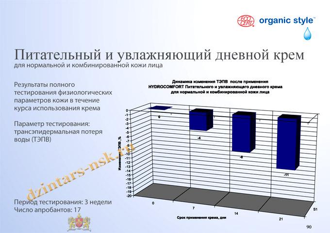Organic Style_Hyrdocomfort_RU-90 (копия)