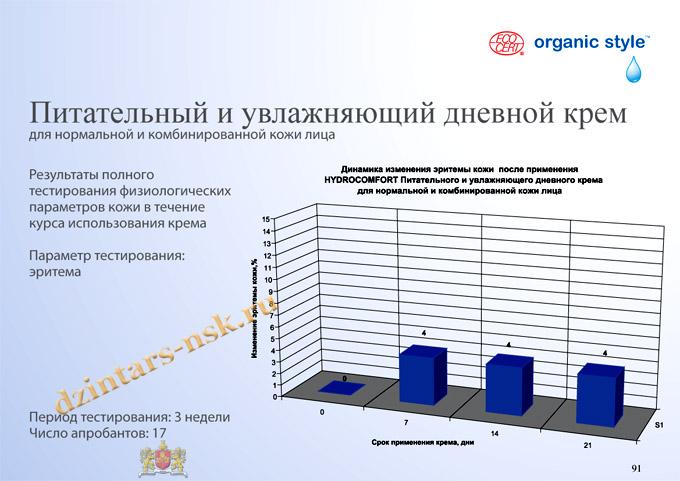Organic Style_Hyrdocomfort_RU-91 (копия)