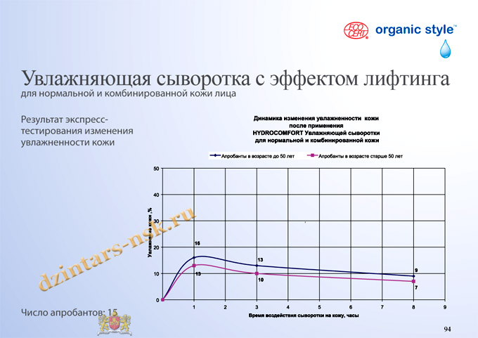 Organic Style_Hyrdocomfort_RU-94 (копия)