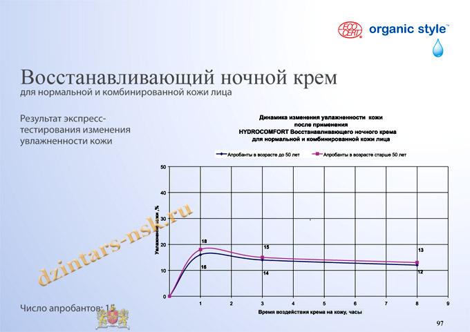 Organic Style_Hyrdocomfort_RU-97 (копия)