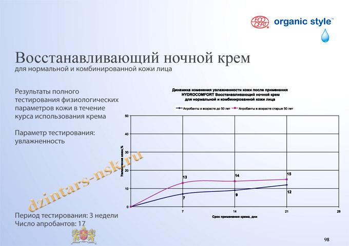 Organic Style_Hyrdocomfort_RU-98 (копия)