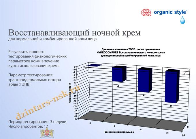 Organic Style_Hyrdocomfort_RU-99 (копия)