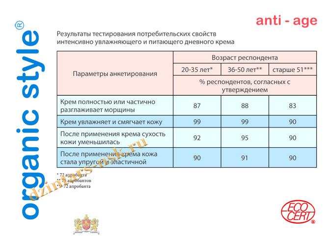 Organic_anti-age_RU-31 (копия)